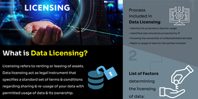 What is Data Licensing | Data Marketers Group