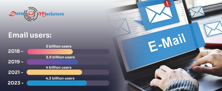 Email Users | Data Marketers Group