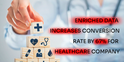 Enriched Data Increases Conversion Rate by 67% for Healthcare Company | Data Marketers Group