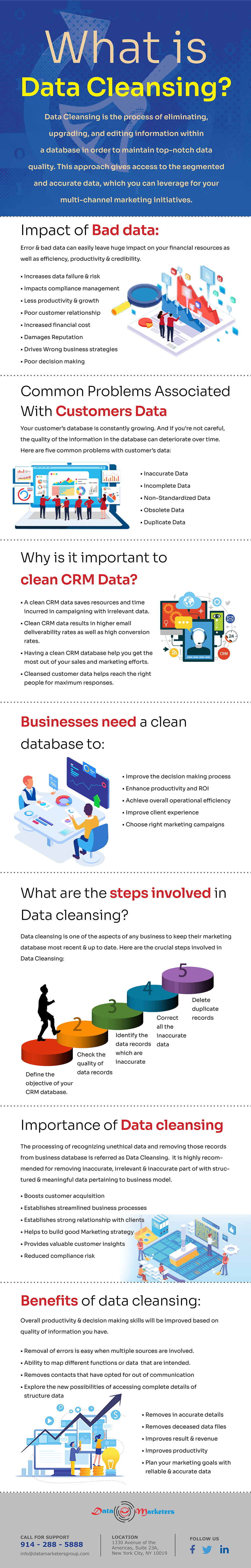 What Is Data Cleansing | Data Marketers Group