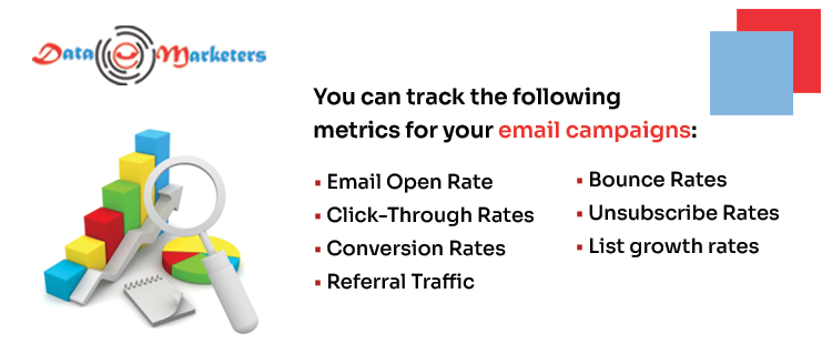 Track Result | Data Marketers Group