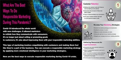 What Are The Best Ways To Do Responsible Marketing During This Pandemic | Data Marketers Group