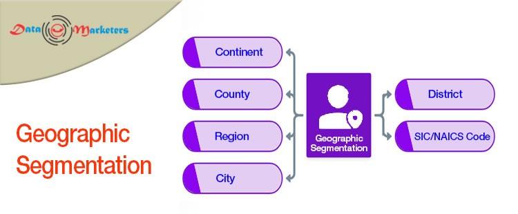 Geographic Segmentation | Data Marketers Group