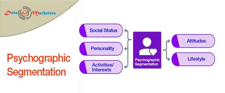Psychographic Segmentation | Data Marketers Group