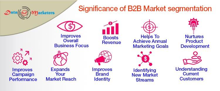 Significance of B2B Marketing Segmentation | Data Marketers Group