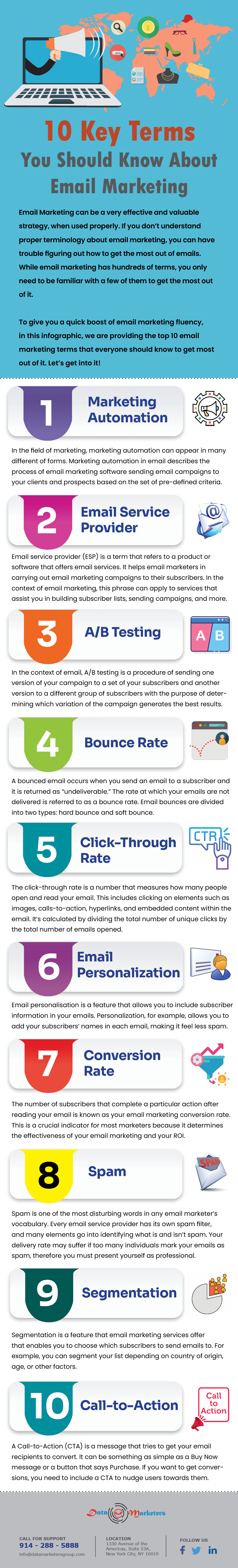 10 Key Terms You Should Know Email Marketing | Data Marketers Group